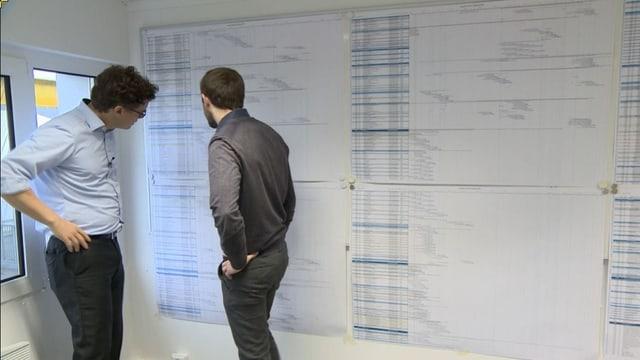 Zwei Männer vor einer Wand, die mit Plänen vollgehängt ist.