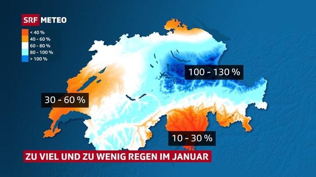 Die Grafik zeigt die Regenmenge des Januars verglichen mit dem Januarmittel. Im Süden fielen im Januar gerade mal 10 bis 30 Prozent der üblichen Regenmengen. Deutlich zu trocken war es auch im Westen und am Nordrand der Schweiz.