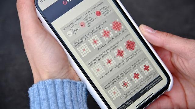 Mehr als zwei Drittel wollen App installieren