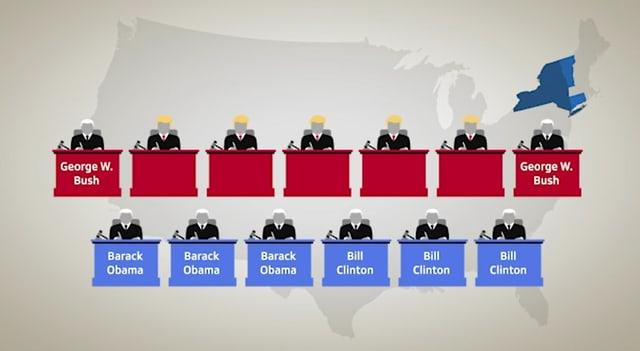 Grafik mit 13 Richtern an Richterntischen, im Hintergrund die USA.