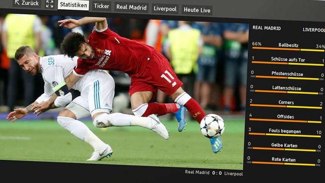 Einblendbare HbbTV-Fussball-Statistik