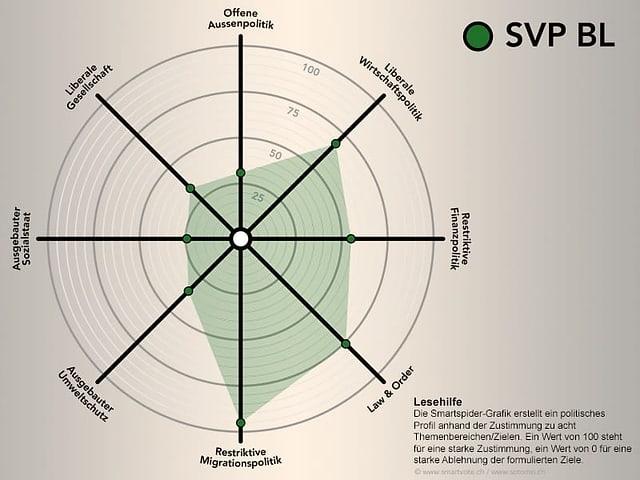 Smartspider SVP BL