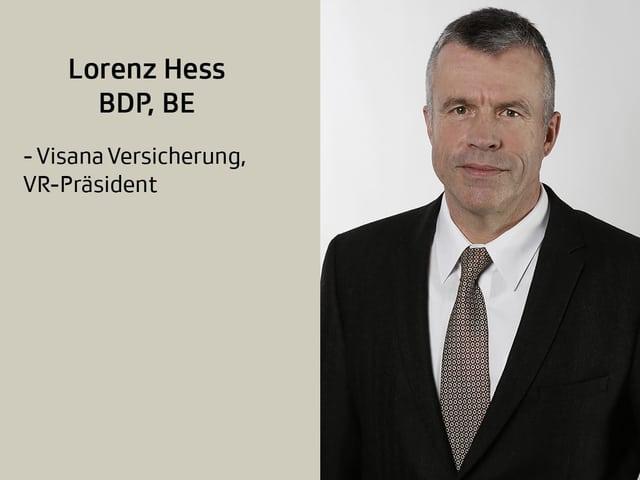 Lorenz Hess