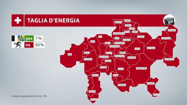 Resultats dals districts grischuns da la taglia sin energia.