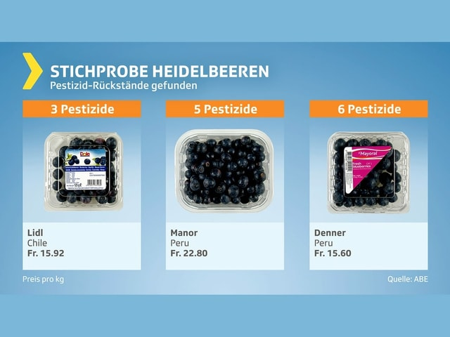 Probe mit drei, fünf und sechs Pestiziden