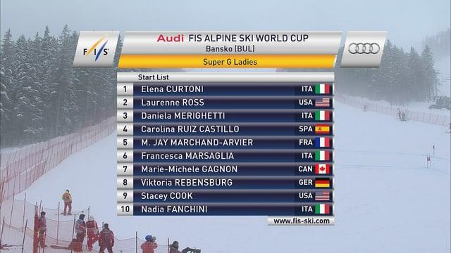 Die Startliste der ersten 10 Fahrerinnen.
