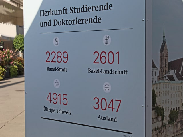 Ein Schild mit Zahlen