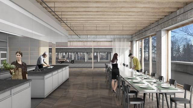 Visualisierung einer geplanten Schulküche der Kochakadie Heiligkreuz.
