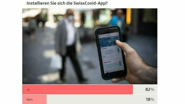 Ein Handy mit der offenen App, darunter das Abstimmungsergebnis der Umfrage
