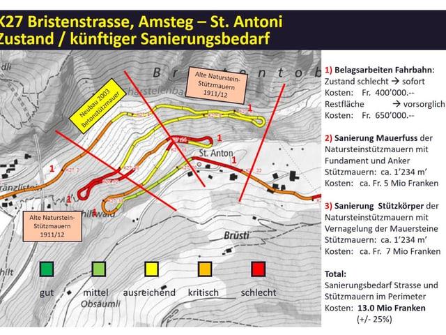 Grafik einer Strasse mit roten und gelben Abschnitten.