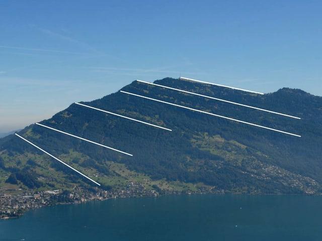 An der Rigi definieren Forscher der Uni Bern und Genf den Verlauf der Alpenbildung und der Erosion.