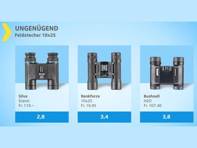 Konus sportfernglas vivisport amazon kamera