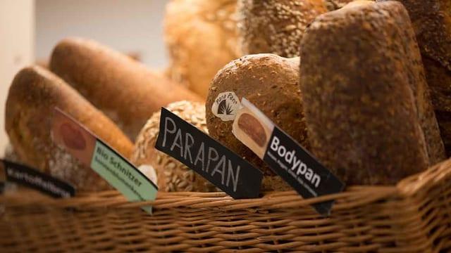 Brote im Korb