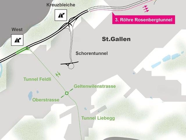 Visualisierung Verkehrsentlastung St. Gallen