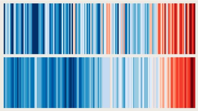 Klimaveränderung mit Farben dargestellt.