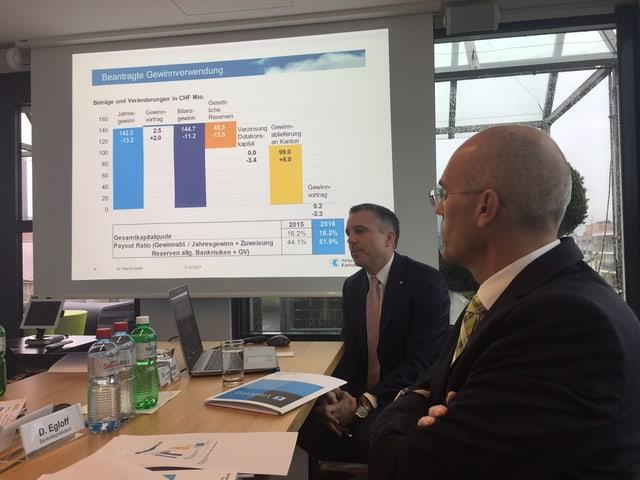 AKB Direktionspräsident Pascal Koradi referiert vor einer Statistik