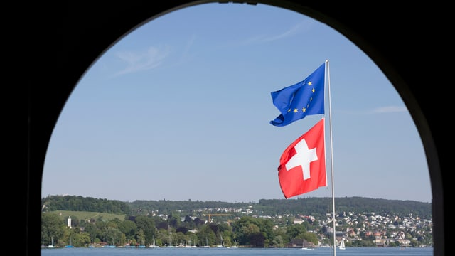 Eine EU-Flagge weht über einer Schweizer Flagge.