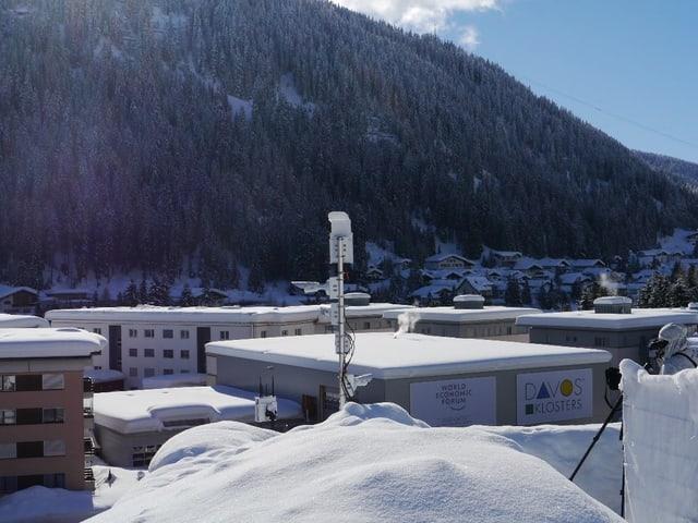 Detektionssystem in Davos