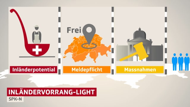 Modell des «Inländervorrangs light».
