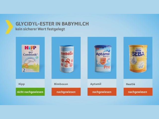 Testgrafik mit vier Babynahrungsprodukten.