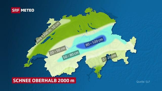 Grafik der aktuellen Schneehöhe
