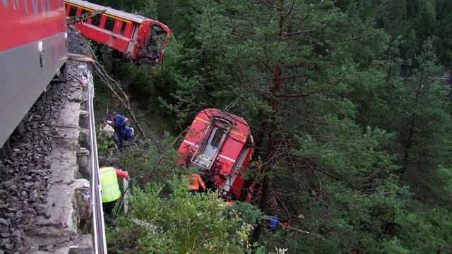 In accident da tren.