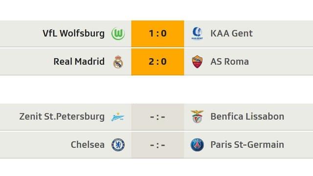 Die Resultate von heute und die Partien von morgen Mittwoch.