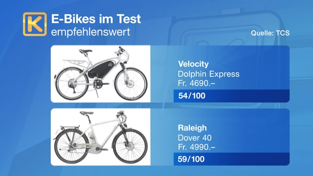 Empfehlenswerte E-Bikes