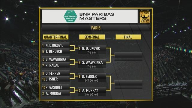 Wawrinka trifft nun auf Djokovic.