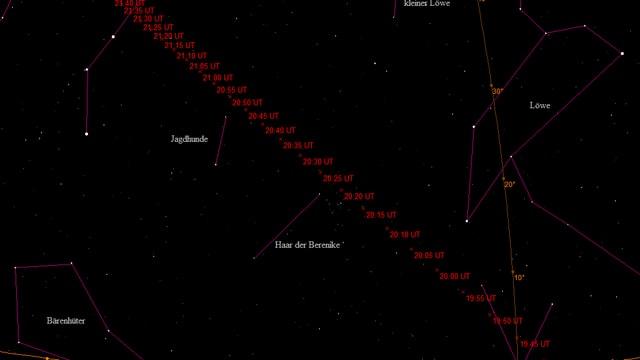 Die Flugbahn des Asteroiden mit roten Zahlen vor schwarzem Hintergrund.