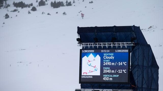 In St. Moritz konnte keine Alpine Kombination durchgeführt werden.