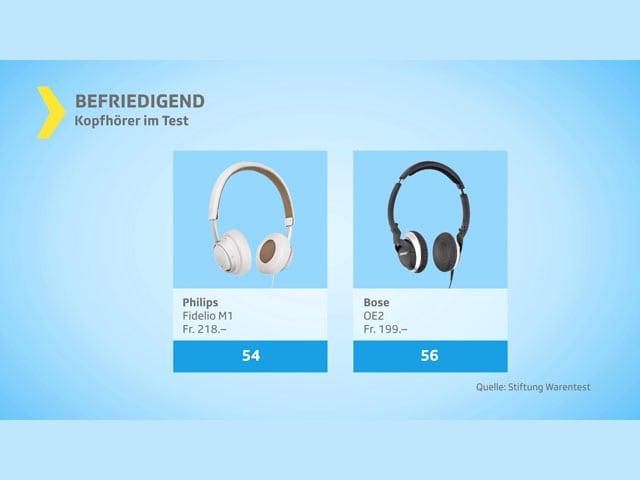 Kopfhörer für unterwegs: Philips und Bose sind mittelmässig, aber doch sehr teuer.