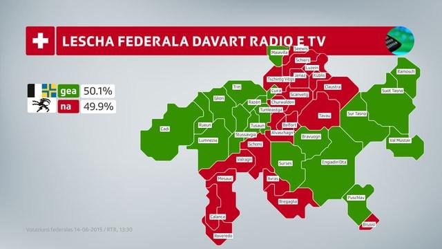 Grafica da la LRTV