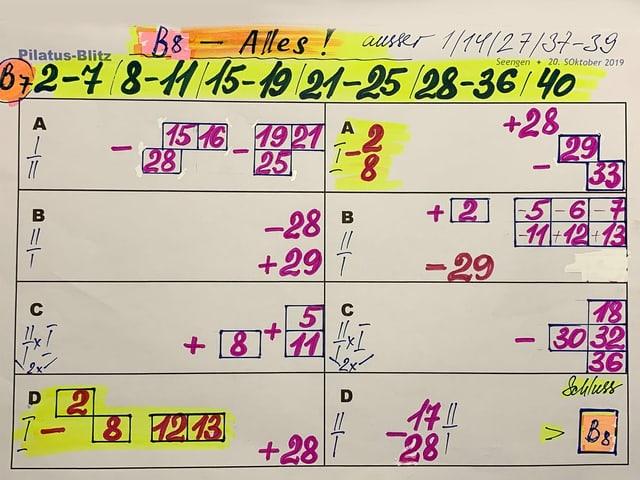 Ein Blatt mit Zahlen und Buchstaben.