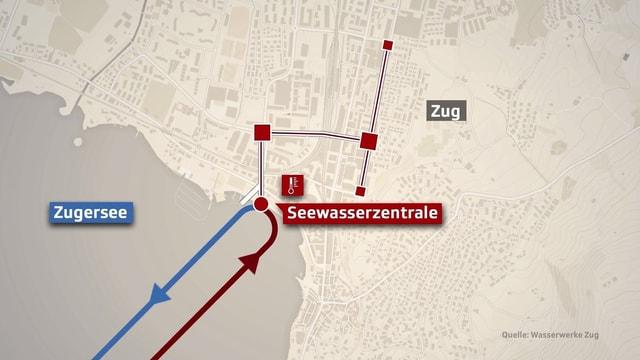Der geplante Kreislauf in 10 Meter Tiefe unter der Stadt Zug.