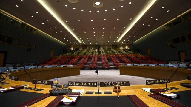 Totale auf den Saal des Sicherheitsrates