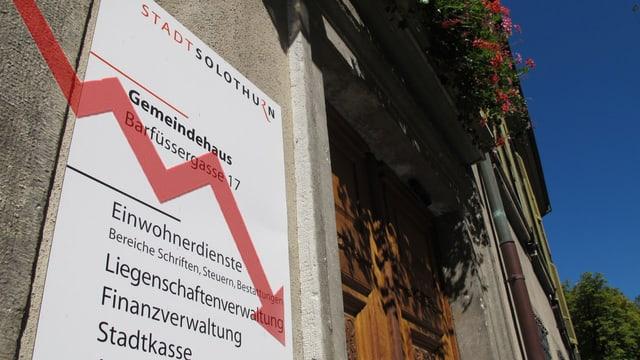 Für die Solothurner Stadtfinanzen sieht es in den kommenden Jahren nicht gut aus. Die Stadt erwartet hohe Defizite.