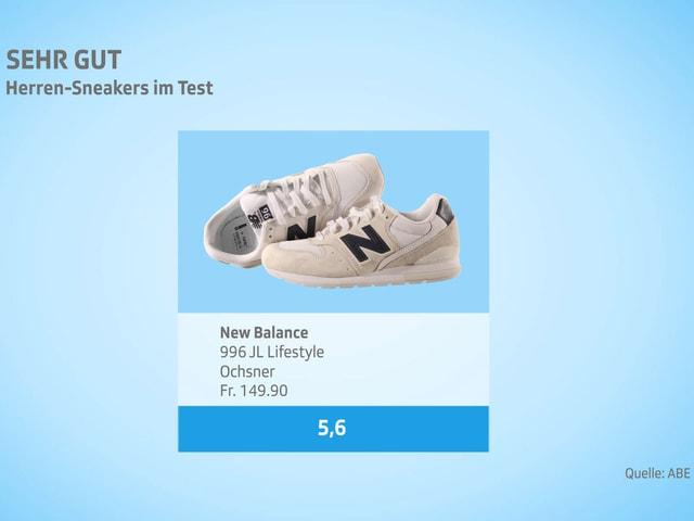 545347f7f8 «Kassensturz»-Test - Sneaker im Test: Bei diesen Modellen drückt der Schuh  - Kassensturz Espresso - SRF