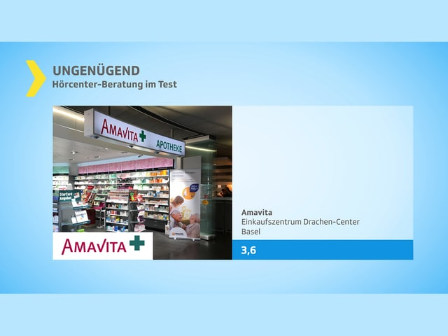 Am schlechtesten schneidet Amavita in Basel ab. Ungenügend. Note 3.6
