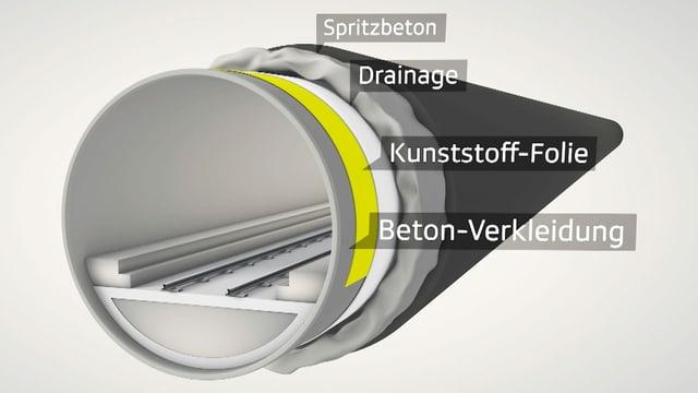 Grafik: Querschnitt Tunnelaufbau
