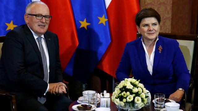 Timmermanns und Szydlo sitzen an einem Tisch, dahinter Fahnen