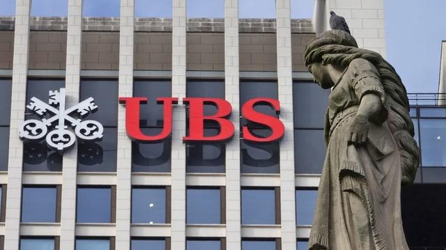 bajetg da UBS.
