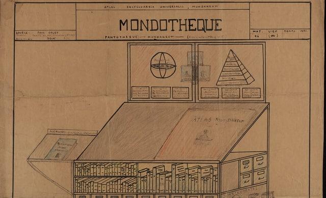 Eine Skizze des Mundaneums von Paul Otlet.