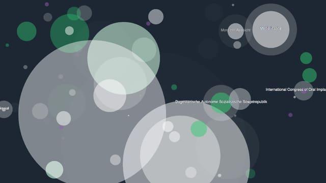 Graue und grüne Kreisflächen