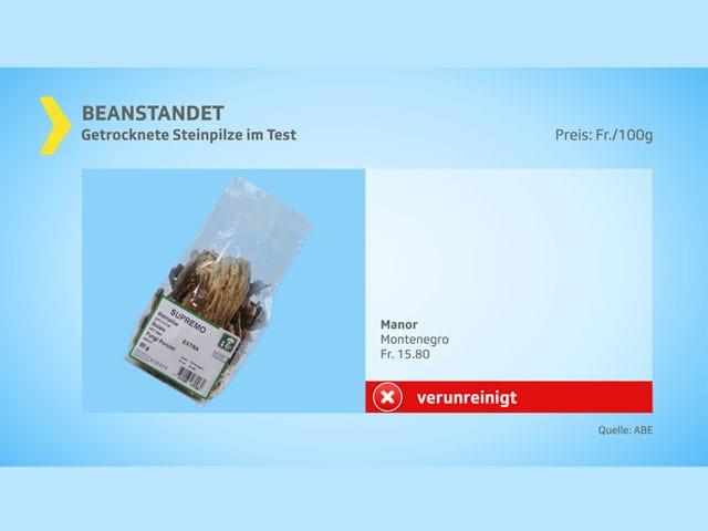 Testgrafik mit verunreinigten Pilzen.