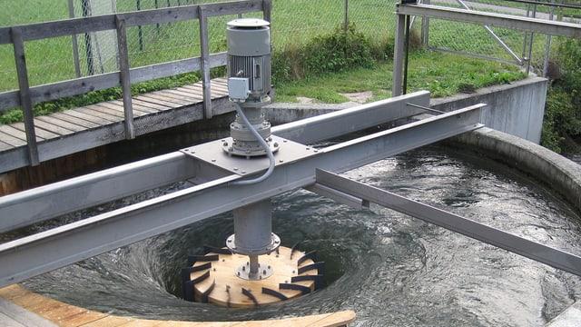 Wasserwirbelkraftwerk