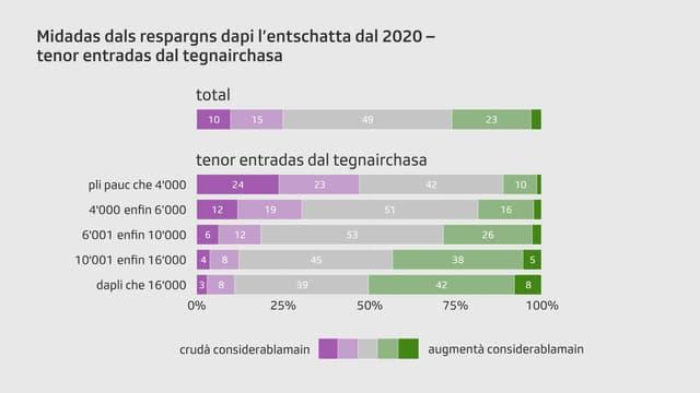RTR grafica.