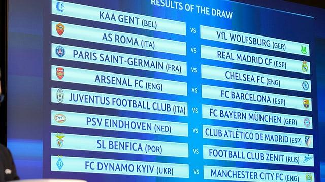 tabella dals otgavels finals da la Champions League