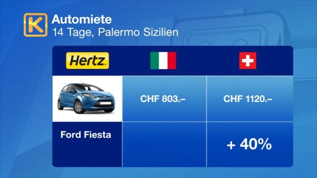 Preisunterschiede bei Hertz in Palermo/Italien