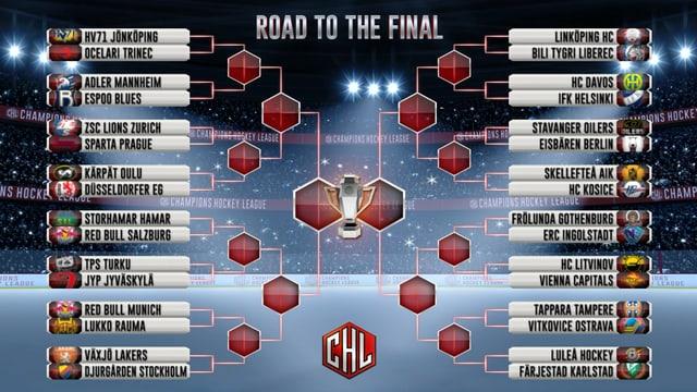 tabella cun las partidas da la Champions Hockey League